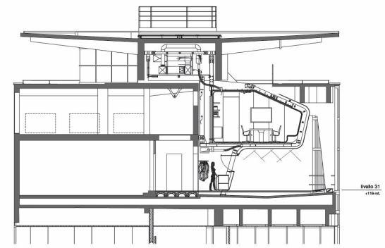 Milano - Belvedere 31° piano Grattacielo Pirelli